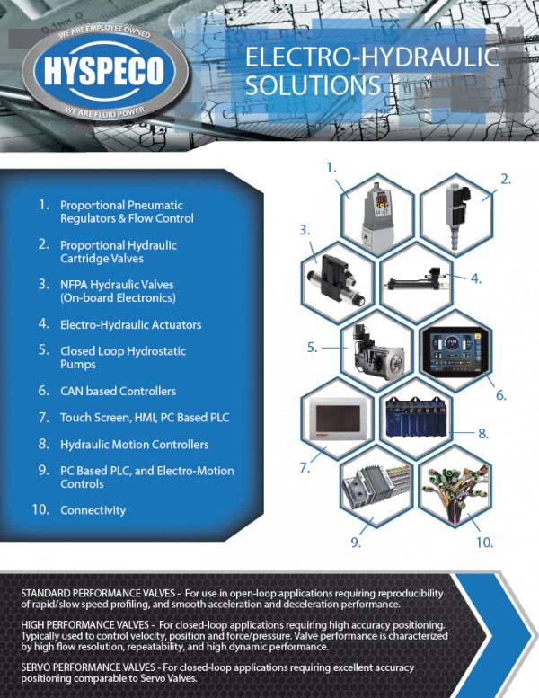 Electro-Hydraulic Solutions Line Card Image